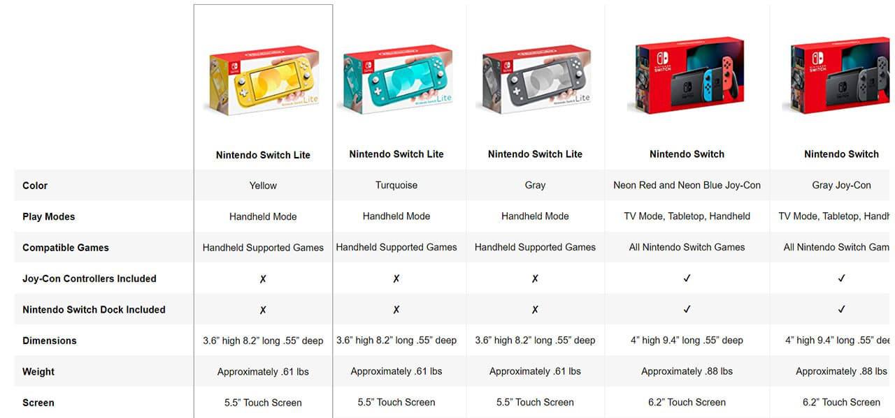 nintendo switch vs nintendo switch lite min - کنسول بازی Nintendo Switch Lite - زرد
